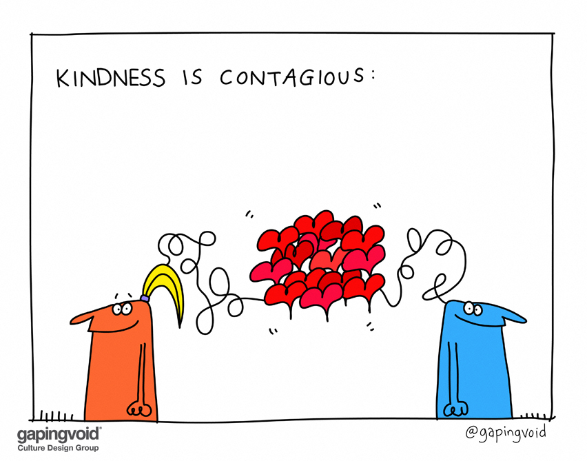Kindness is contagious.jpg