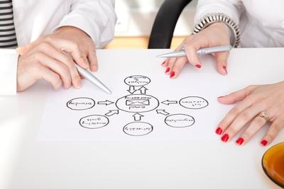 StrategicPlanning.jpg