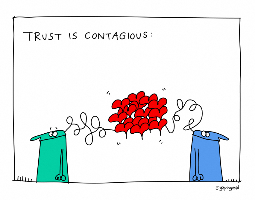 Trust is contagious.jpg