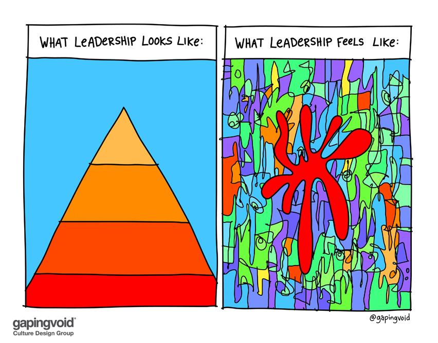 What leadership feels like2.jpg