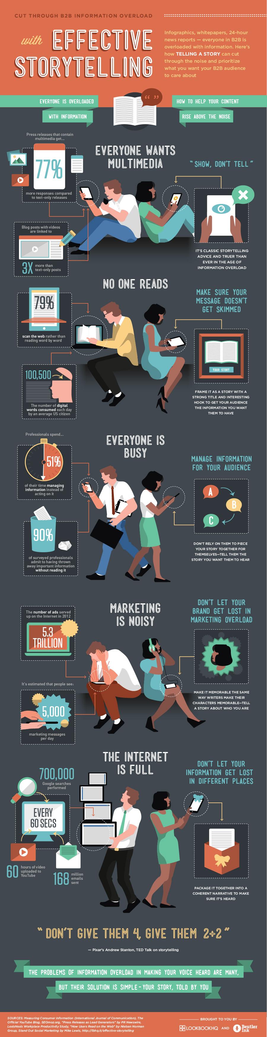 storytelling_infographic.jpg